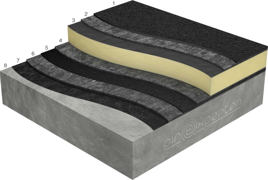 PIR på betong med kallasfalt typ Mastipol