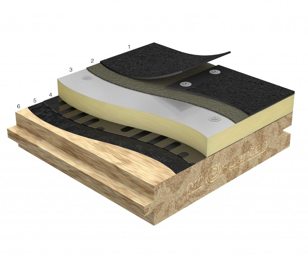PIR mekanisk infäst på träpanel
