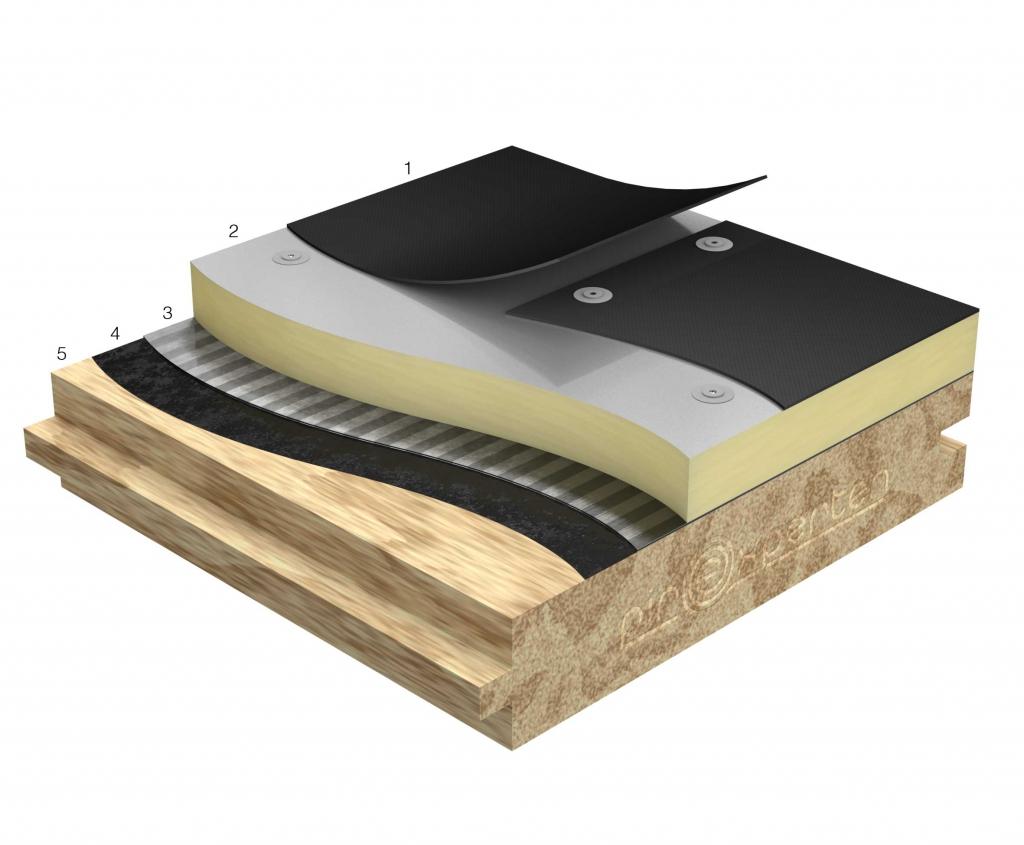 Pir och Resitrix MB mekanisk infäst på träpanel